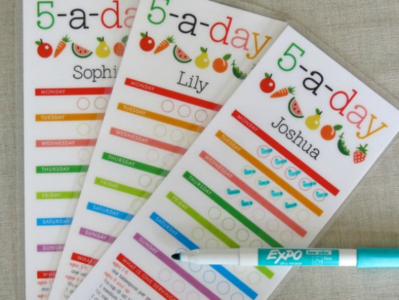 Help Your Kids Eat Healthy With A Simple Chart ⋆ Jbf Sale Blog