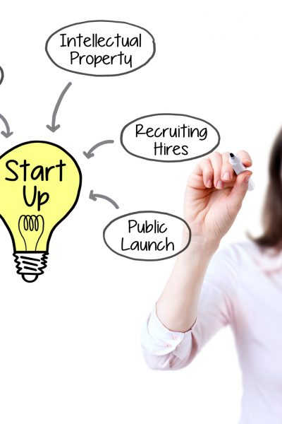 Three Things All Entrepreneurs Should Do When Launching a Business